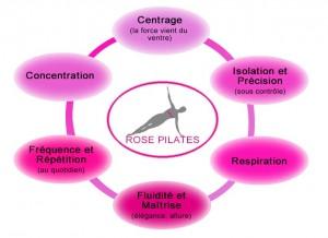 rose-pilates